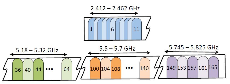 В MIT разработали систему позиционирования по Wi-Fi с дециметровой точностью - 2
