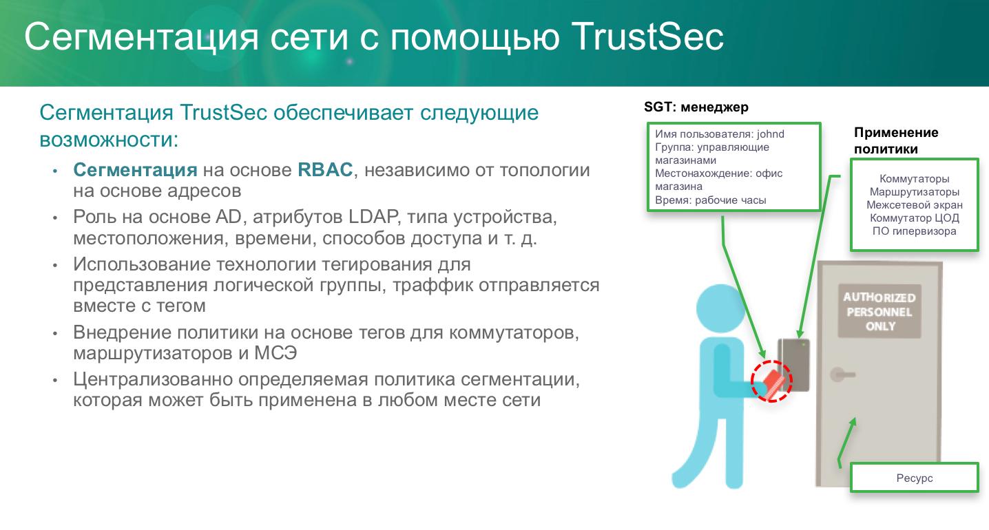 Защита платежной инфраструктуры банка - 2