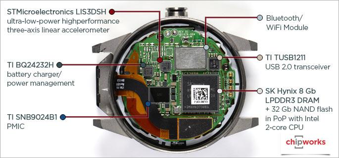 Основой умных часов TAG Heuer Connected служит двухъядерный процессор Intel Atom T1000