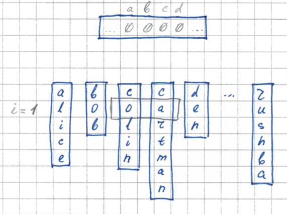 FlashSort – метод сортировки данных за линейное количество перестановок - 5
