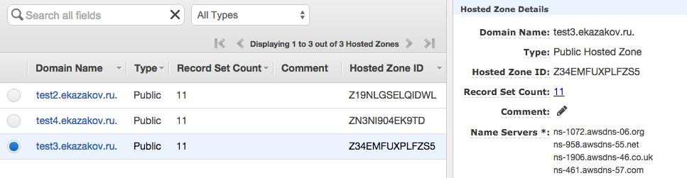 Брэндированный DNS или white labeling на Amazon Route 53 - 2