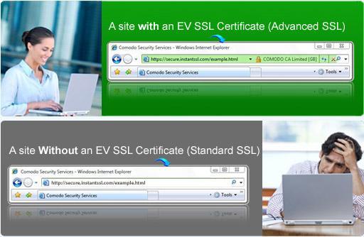 Цифровой сертификат безопасности: для чего это нужно? - 13