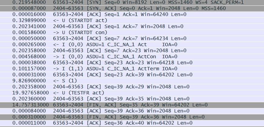 Как я писал библиотеку под МЭК 870-5-104 на Arduino при помощи Wireshark - 12