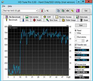 Обзор рынка виртуальных серверов Windows: стартапы и старожилы - 19
