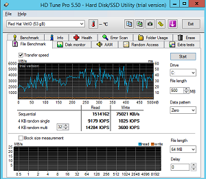 Обзор рынка виртуальных серверов Windows: стартапы и старожилы - 20