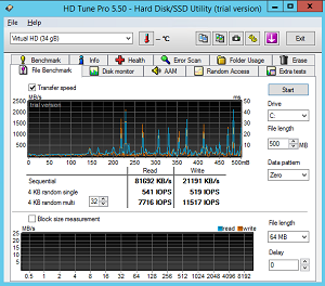 Обзор рынка виртуальных серверов Windows: стартапы и старожилы - 5
