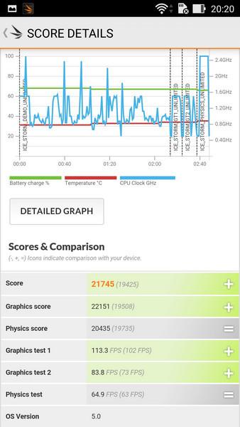 Обзор смартфона ASUS ZenFone 2 Deluxe Special Edition - 50