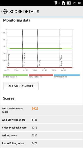 Обзор смартфона ASUS ZenFone 2 Deluxe Special Edition - 51