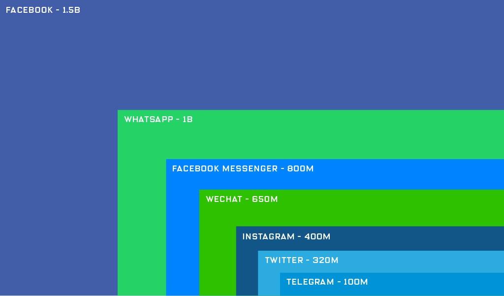 WhatsApp ввел полное end-to-end шифрование всех данных для миллиарда своих пользователей - 4