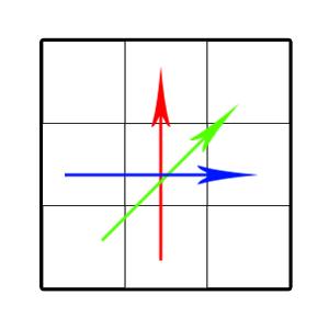 Обзор дескрипторов изображения Local Binary Patterns (LBP) и их вариаций - 11