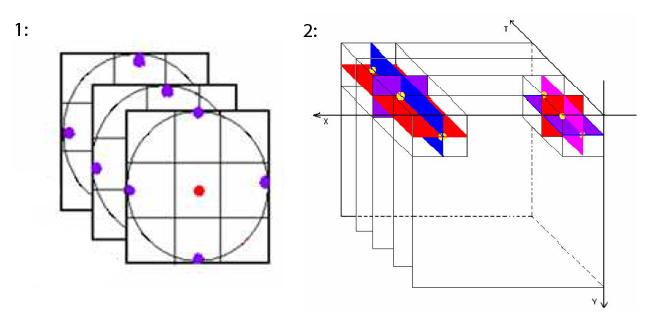 Обзор дескрипторов изображения Local Binary Patterns (LBP) и их вариаций - 13