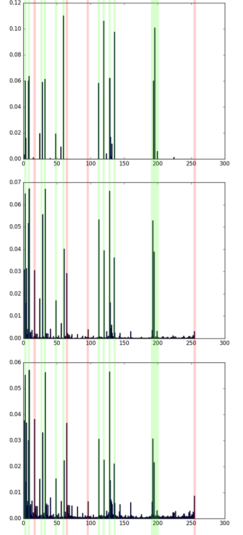 Обзор дескрипторов изображения Local Binary Patterns (LBP) и их вариаций - 20