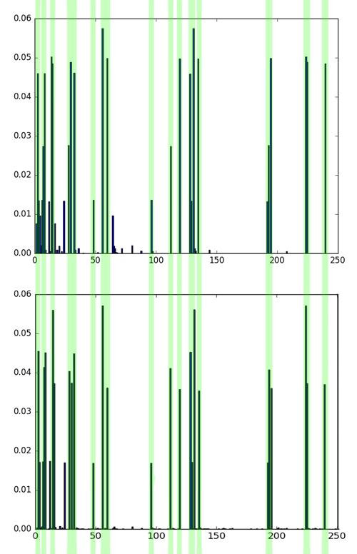 Обзор дескрипторов изображения Local Binary Patterns (LBP) и их вариаций - 21