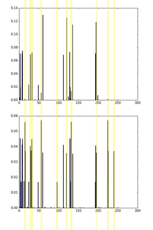 Обзор дескрипторов изображения Local Binary Patterns (LBP) и их вариаций - 22