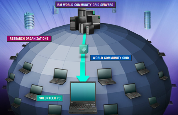 IBM использует ресурсы World Community Grid для борьбы с туберкулезом - 1