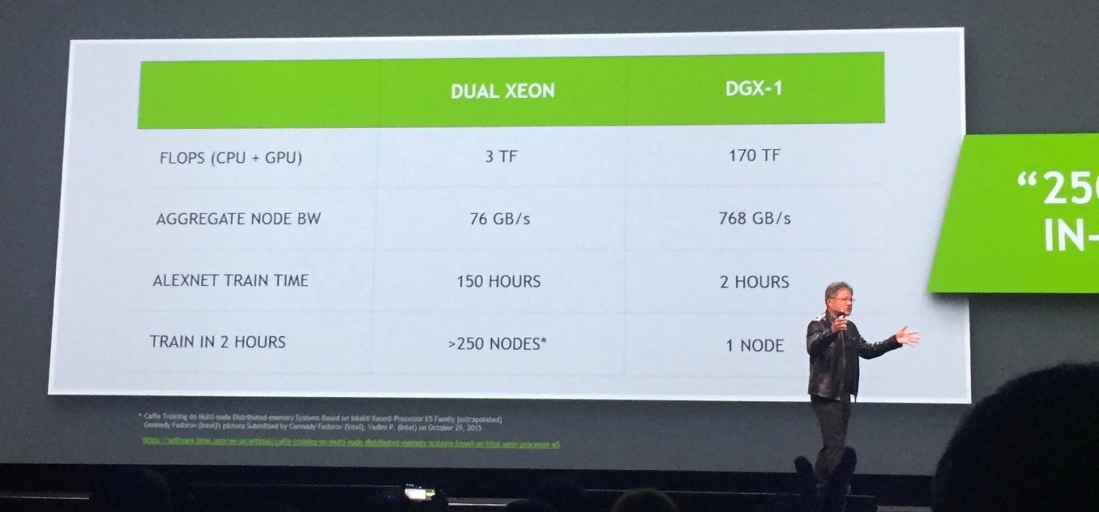 NVIDIA представила новую архитектуру Pascal, ориентированную на искусственный интеллект - 5