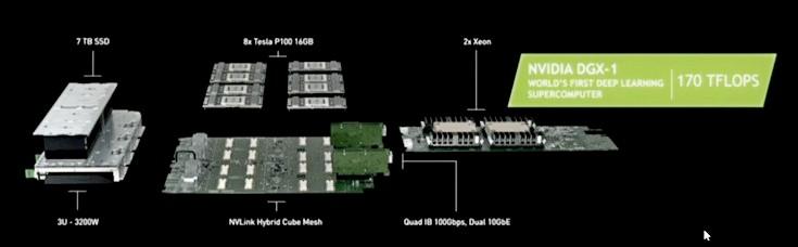 Суперкомпьютер Nvidia DGX-1 стоит $129 000