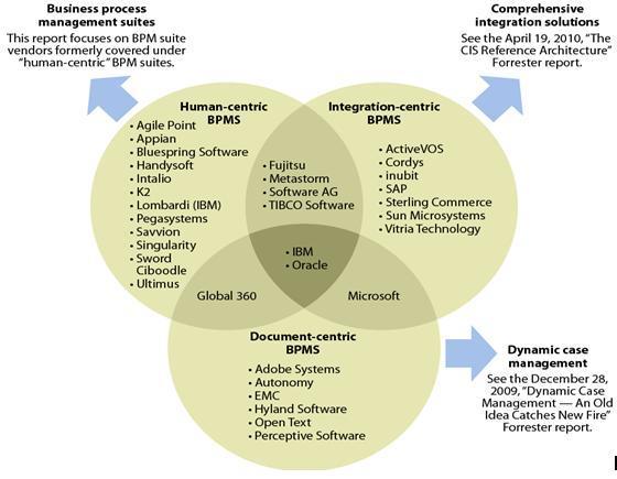 Бизнес-процессы: Как все запущено и запутано. Глава Первая - 4