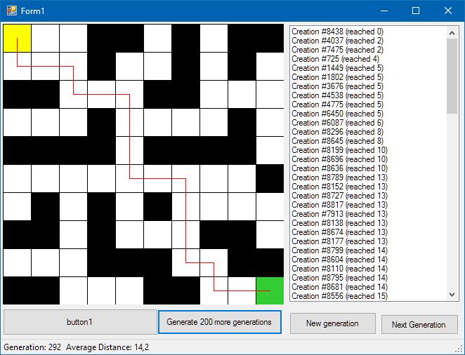 Генетическое программирование. ELTRUT-проблема - 4