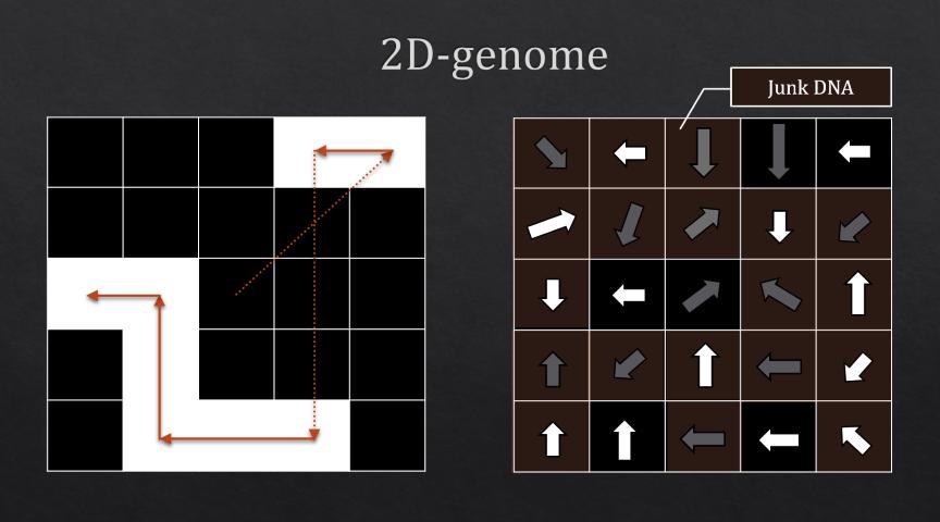 Генетическое программирование. ELTRUT-проблема - 6