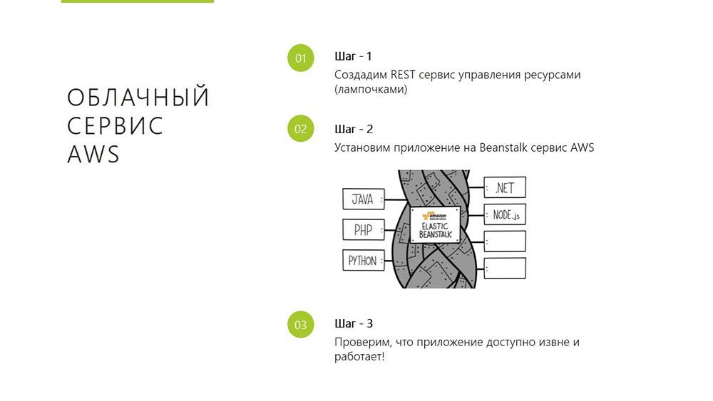 IoT-решение за 1,5 часа - 15