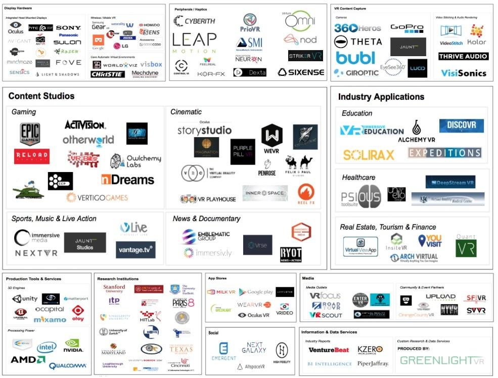 Аналитика по рынку виртуальной реальности - 2