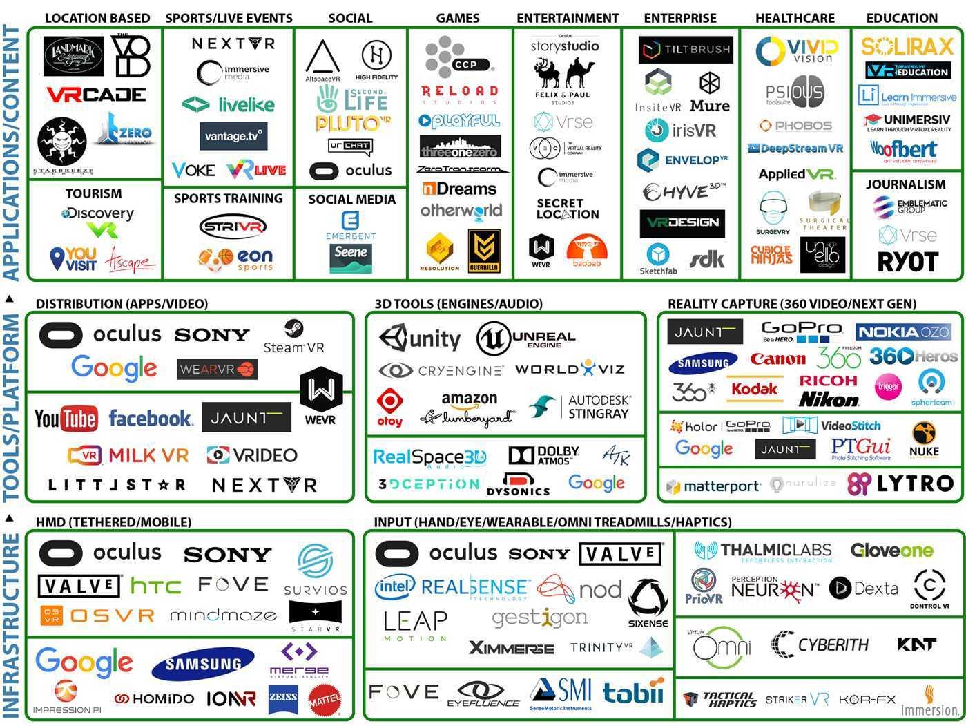 Аналитика по рынку виртуальной реальности - 3