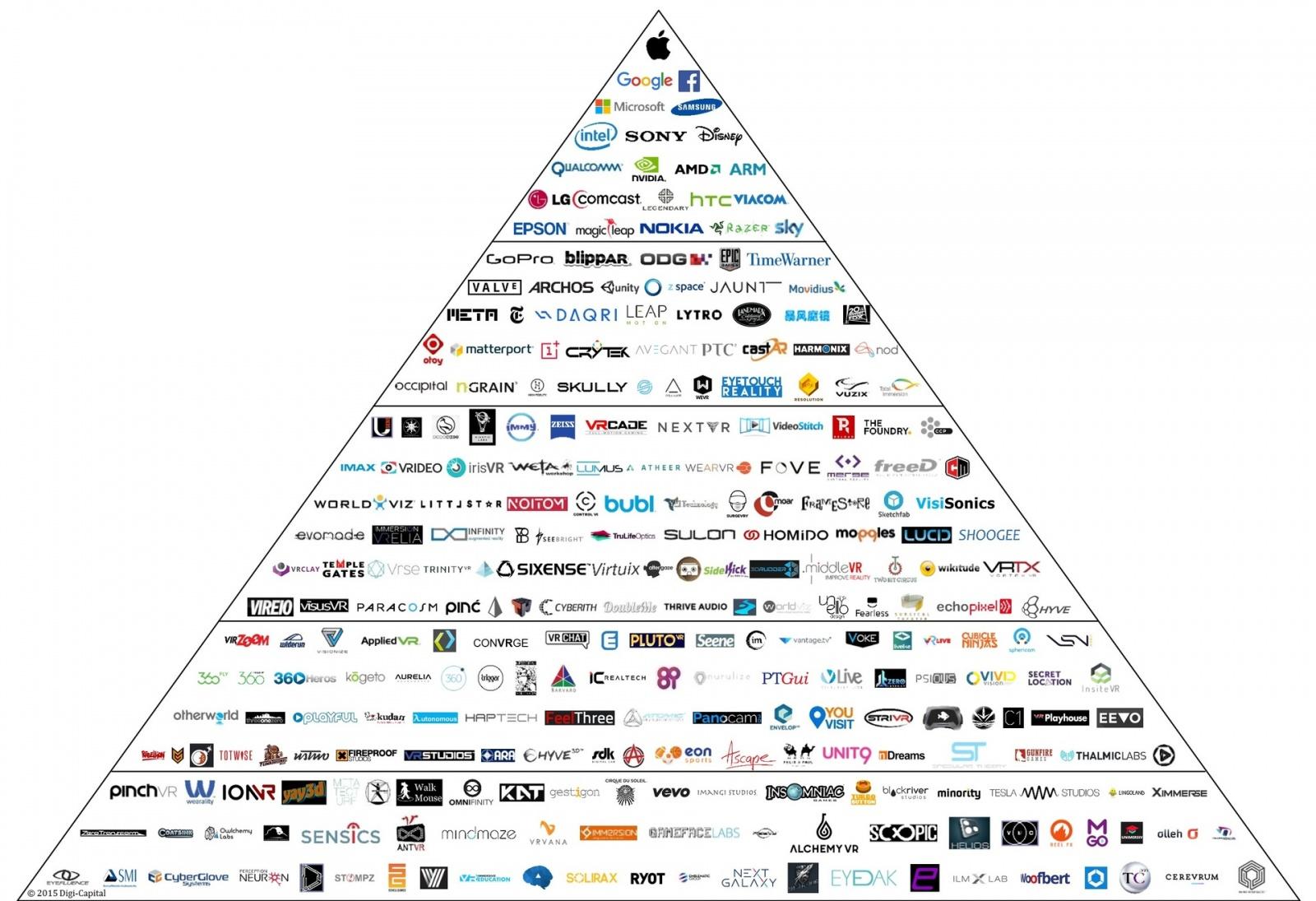 Аналитика по рынку виртуальной реальности - 5