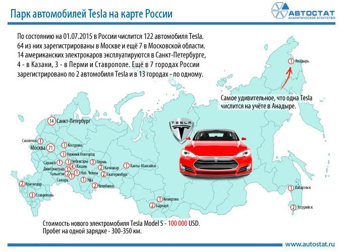 Tesla Motors откроет сеть электрозаправок в России и Украине - 3