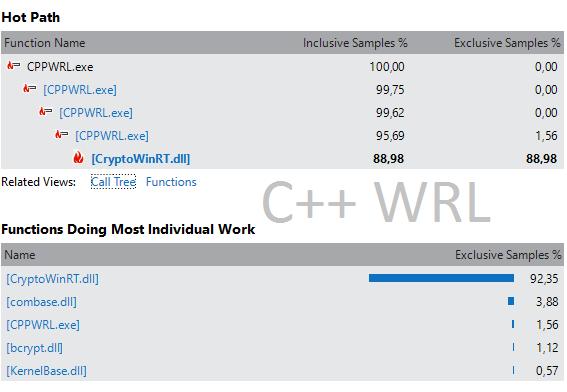 Небольшое сравнение производительности UWP-WinRT API языковых проекций - 4