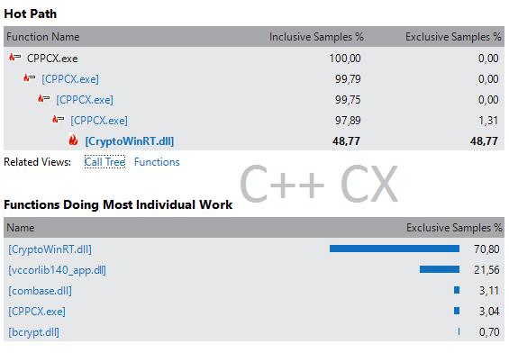 Небольшое сравнение производительности UWP-WinRT API языковых проекций - 5