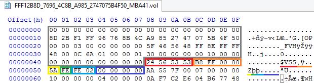 Устройство NVRAM в UEFI-совместимых прошивках, часть первая - 2