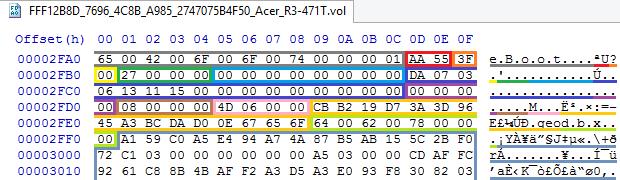 Устройство NVRAM в UEFI-совместимых прошивках, часть первая - 5