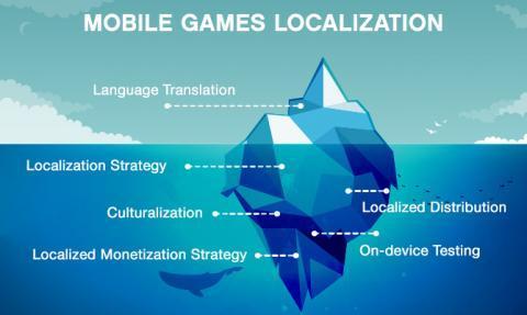 6 причин провала мобильной игры на международном рынке - 2