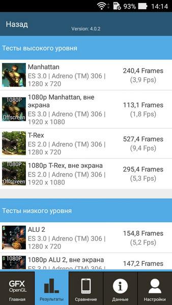 Обзор смартфона ASUS ZenFone Max - 50