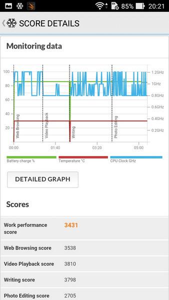 Обзор смартфона ASUS ZenFone Max - 64