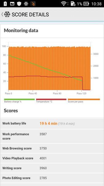 Обзор смартфона ASUS ZenFone Max - 65
