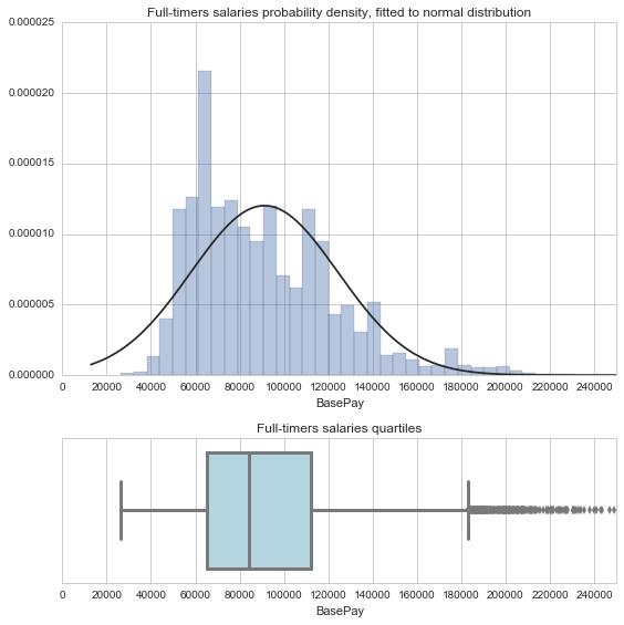 Социальное неравенство и зарплаты чиновников - 5