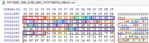 Устройство NVRAM в UEFI-совместимых прошивках, часть вторая - 2
