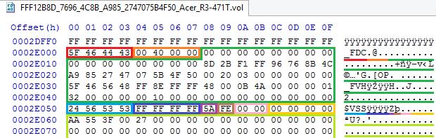 Устройство NVRAM в UEFI-совместимых прошивках, часть вторая - 6