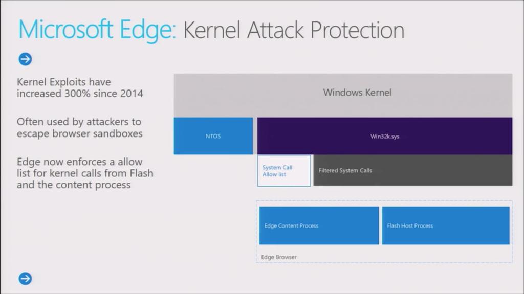 Microsoft добавила в Windows 10 очередную функцию защиты от эксплойтов - 2