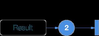 RxSwift шпаргалка по операторам (+ PDF) - 5