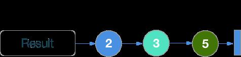 RxSwift шпаргалка по операторам (+ PDF) - 7