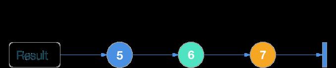 RxSwift шпаргалка по операторам (+ PDF) - 8