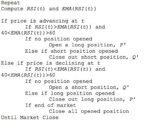 Как определить наилучшее время для сделки на фондовом рынке: Алгоритмы следования тренду - 11