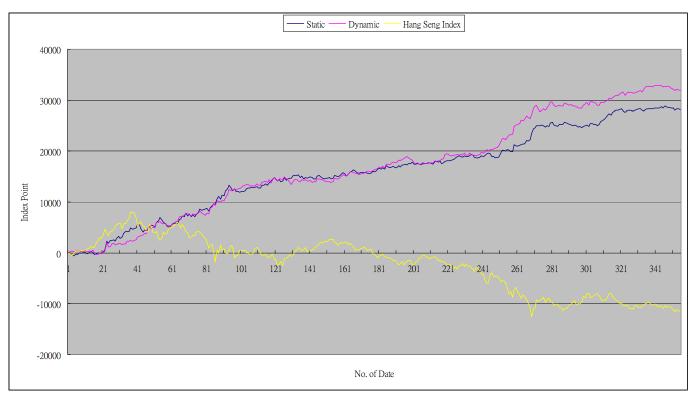 Как определить наилучшее время для сделки на фондовом рынке: Алгоритмы следования тренду - 12