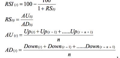 Как определить наилучшее время для сделки на фондовом рынке: Алгоритмы следования тренду - 8