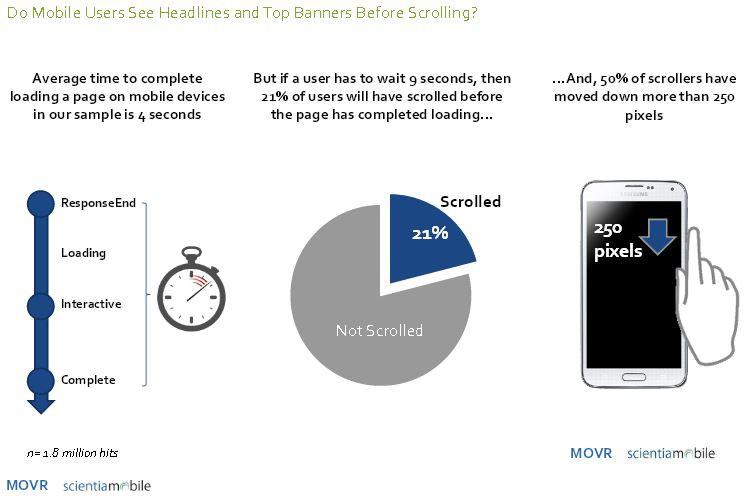 Пользователи читают текст о вашей компании: Как это происходит на самом деле - 15