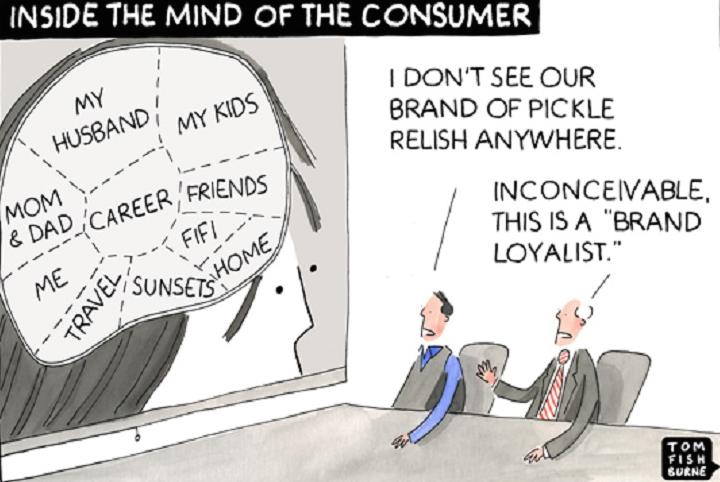 Пользователи читают текст о вашей компании: Как это происходит на самом деле - 17