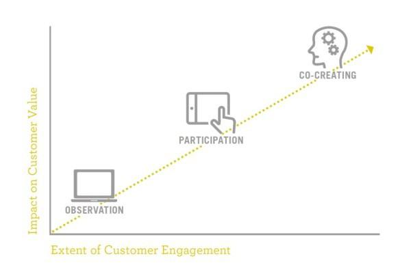 Пользователи читают текст о вашей компании: Как это происходит на самом деле - 18